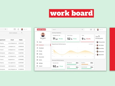 Work Board website
