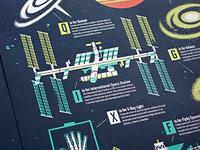 Space Alphabet Prints