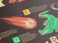 Dino Alphabet Prints