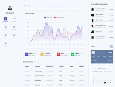 E-commerce Dashboard Design website ux ui table status saas header total sales total order product design fintect products check date ananlytics webapp webapplication ecommerce app ecommerce dashboard template dashboard