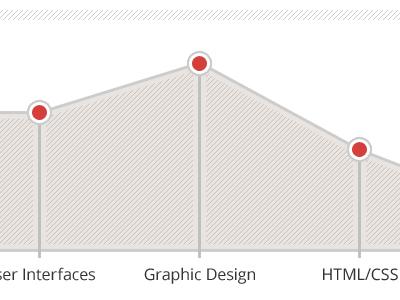 Infographic shot