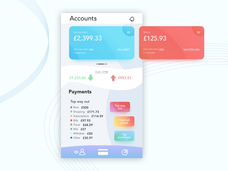 Multi Bank Account Manage - Prototype concept app vectorial flat uidesign payment prototype monzo bank