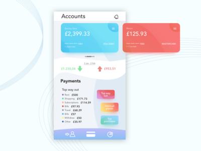 Multi Bank Account Manage - Prototype