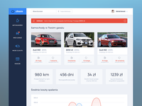 Clouto.com dashboard redesign