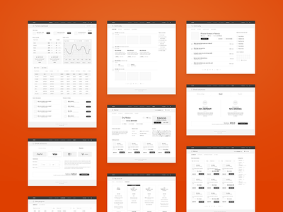 mFarm - High fidelity wireframes