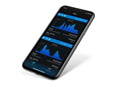Volante, a Tesla companion app graph indie volante tesla app