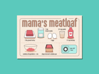 Mama's Meatloaf (Receipt Card)