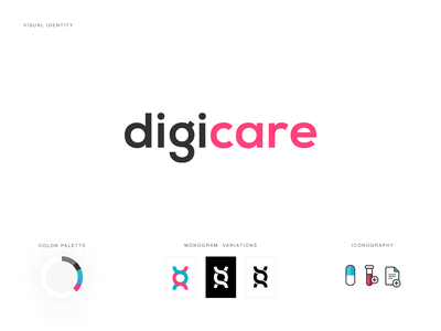 Emergency Branding health app healthcare design icon vector typography visual identity monogram care iconography icons branding visual design logo identity