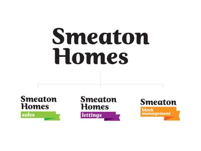 Smeaton Homes Hierarchy