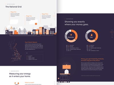 Energy Company UI ux ui search product navigation landing isometric interface illustration homepage flat clean