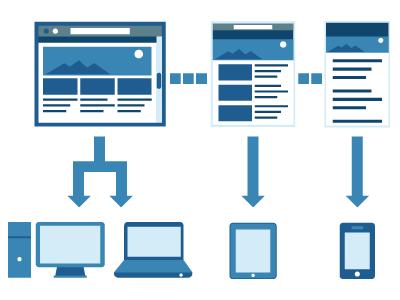 Responsive Design illustration meltmedia responsive