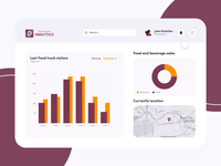 Food truck analytics dashboard user interface user experience madewithadobexd madewithxd hover animation hover state hover dashboard design dashboard ui dashboard ux interfacedesign ui  ux uidesign illustration design ui interface neuland design