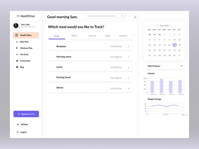 Healthtive Web app- Dashboard design user interface design user interface uidesign uxdesign