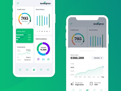 Financial App Dashboard