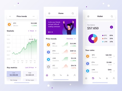 TradeBit - Crypto Trading App Concept trading app app bitcoin investment invest crypto wallet cryptocurrency trading ui clean design clean ui userinterface ui design