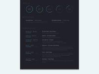 Resume - Dark