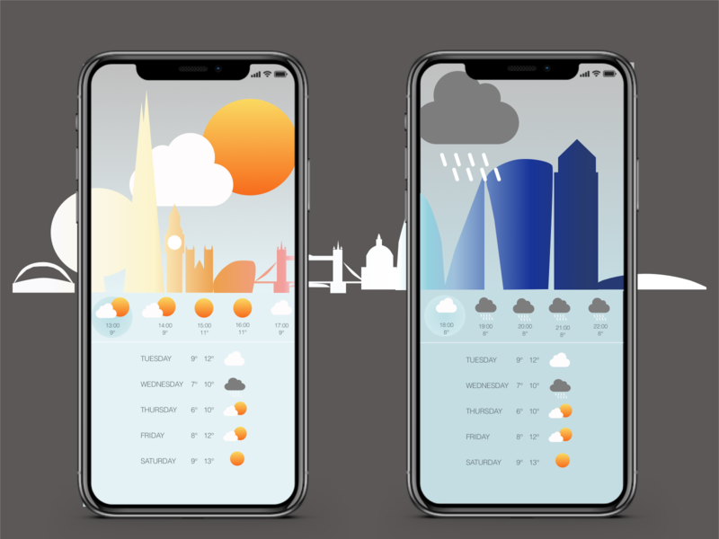 Daily UI 37: Weather App app weather skyline london ui design dailyuichallenge