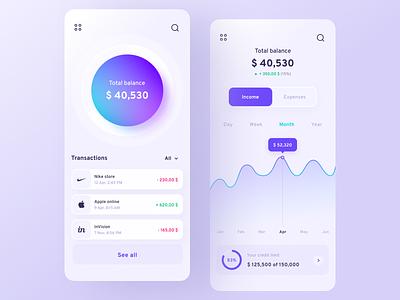 Finance Mobile App design modern finance mobile ui ui design app mobile banking