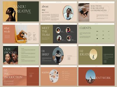 Sandu Creative Portfolio Template media kit presentation design portfolio design brand presentation