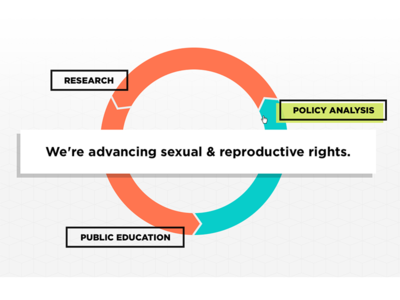 Women's Sexual & Reproductive Health Research