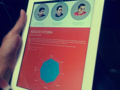 We are Kronoscode! flat kronos responsive spider graph skills team
