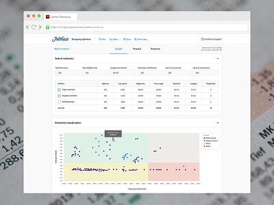 Flight shopping optimiser webapp dashboard app ui dashboard ui