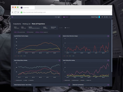 Desktop healthcare analytics dashboard app dashboard ui healthcare dark theme dashboard ui dark ui
