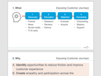 Customer journeys excerpt