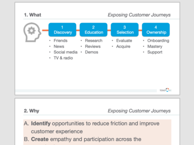 Customer Journeys 2017