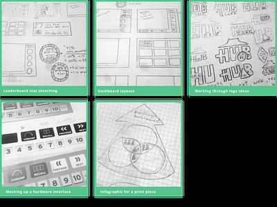 PH Sketches 2012 sketch ux ui