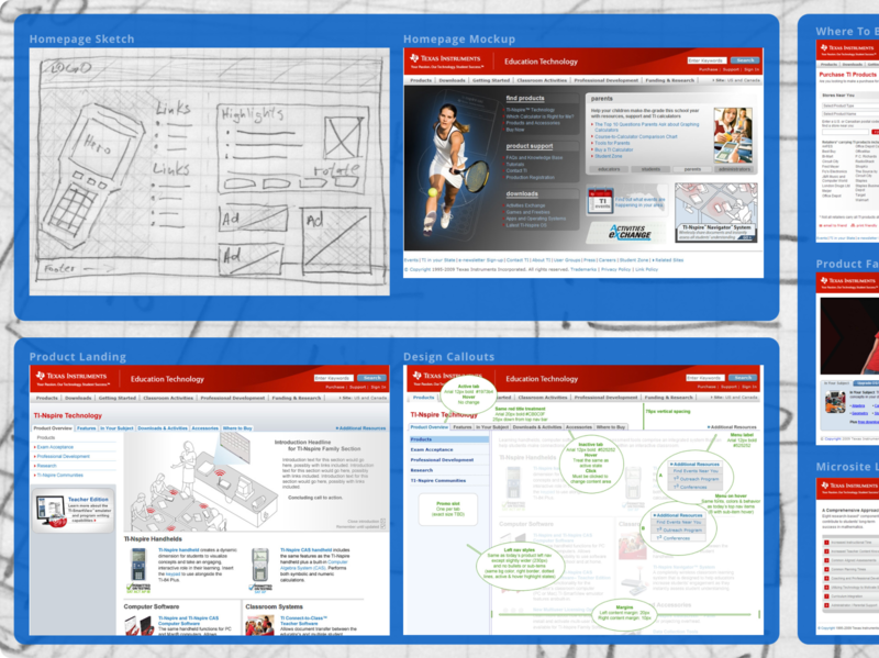 TI Education Layouts 2009