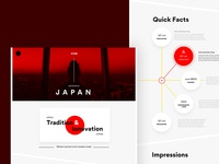 Japan - Design Exploration