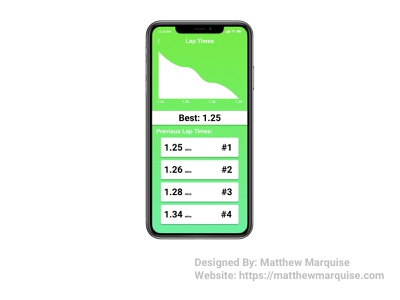 Daily UI 066 :: Statistics dailyui066 mobile chart figma statistics analytics tracker running fitness app minimal dailyui clean design ux ui