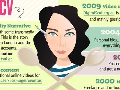 A friend's CV cv face colors resume girl tags