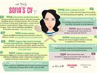 Sofia's cv