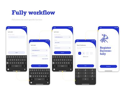 Dior - Wallet app UI Kit mobile design 4.0 mobile ui kit fintech bank finance wallet