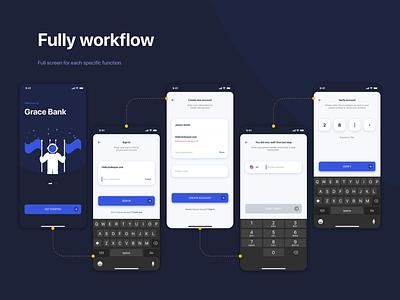 Grace - Banking App Ui Kit mobile ui kit 4.0 ui kit mobile design finance fintech mobile app wallet businesscard business bank