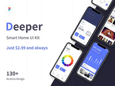Deeper - Ui app everyday life model ui kit clever networks technology smart home ux design ui design mobile app