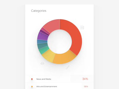 Categories - Zulu icon categories chart donut graph saas visualisation data monitoring advertising
