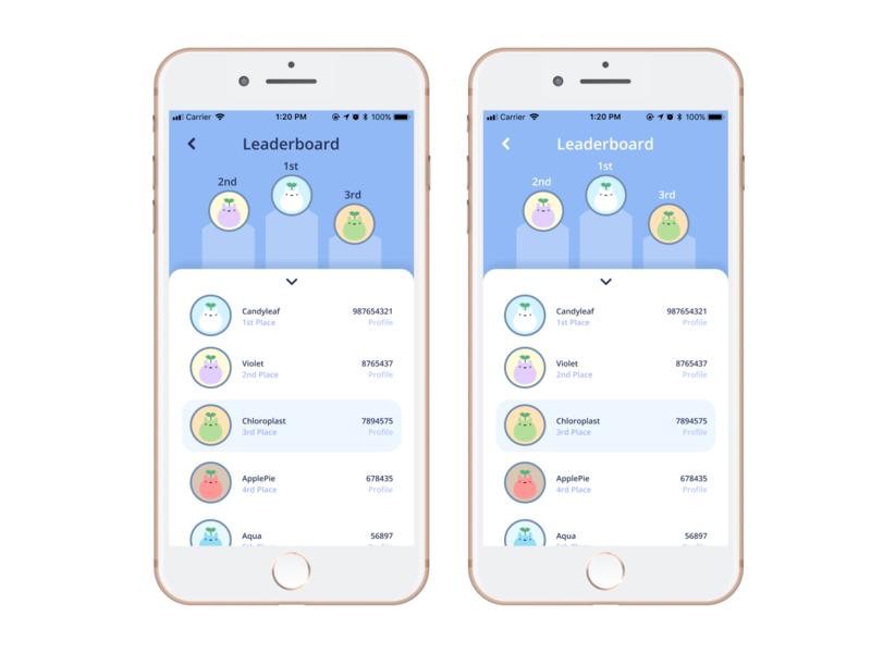 Daily UI Challenge: Leaderboard 🏆 daily ui 021 leaderboard pastel bunnies kawaii cute uiux ui design product design dailyuichallenge dailyui app