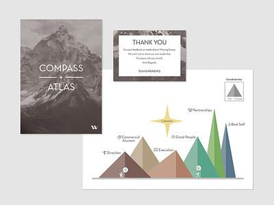 Winning Group Compass+Atlas Identity infographic print design design graphic design