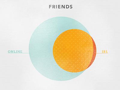 friends. the truth venn diagram