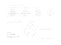 Focus6D Logotype & DNA
