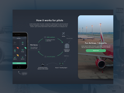 Aircraft platform - How it works - Infographic