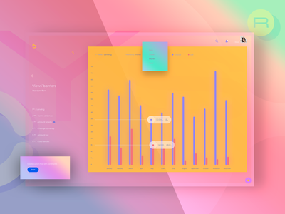 Yousend Analytics. Gradients