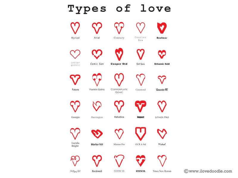 there are many types of love