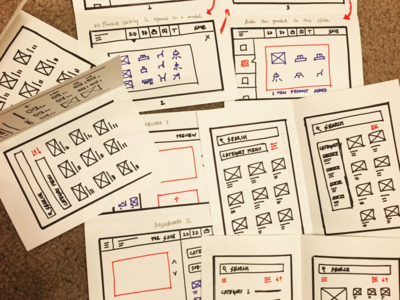Wireframes - Sketching & Ideation clean rapid user interface ux ui paper prototypes mocks ideation sketch wireframes