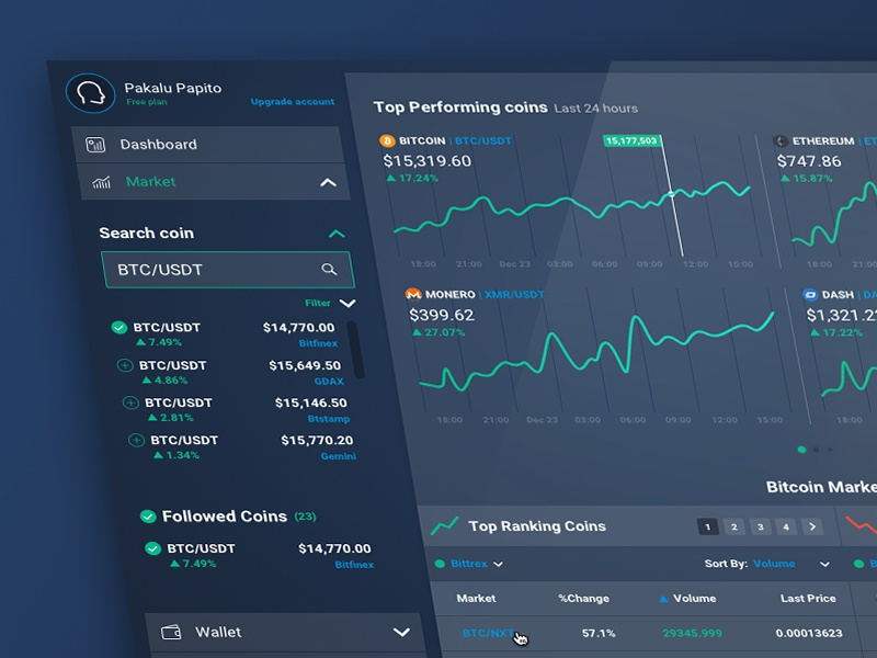 Crypto dashboard UI fintech investment chart trade dashoard exchange bitcoin cryptocurrency crypto