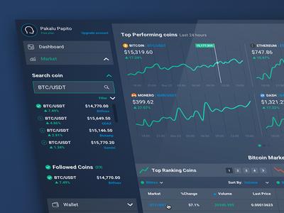 Crypto dashboard UI