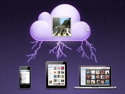 iThunder icon animation cloud